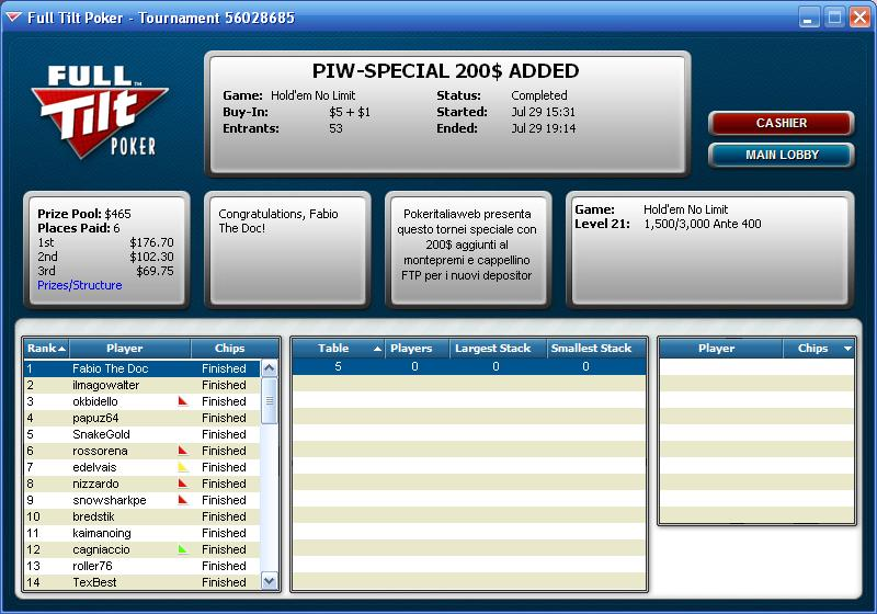FullTiltPoker - Torneo PIW $200 added (29/07/2008) - Lobby