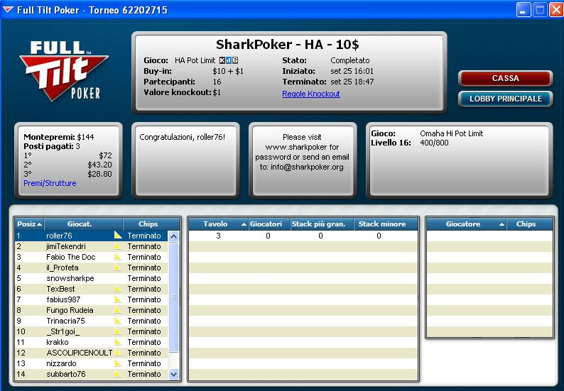 Sharkpoker circuit - HA Tournament - 25th September 2008