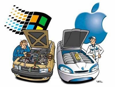 PC vs Mac (car drivers)